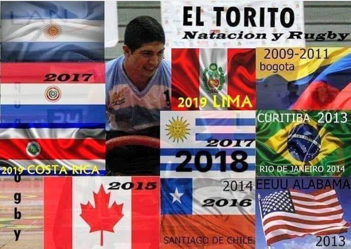 Los países a los que viajó el Torito representando al país